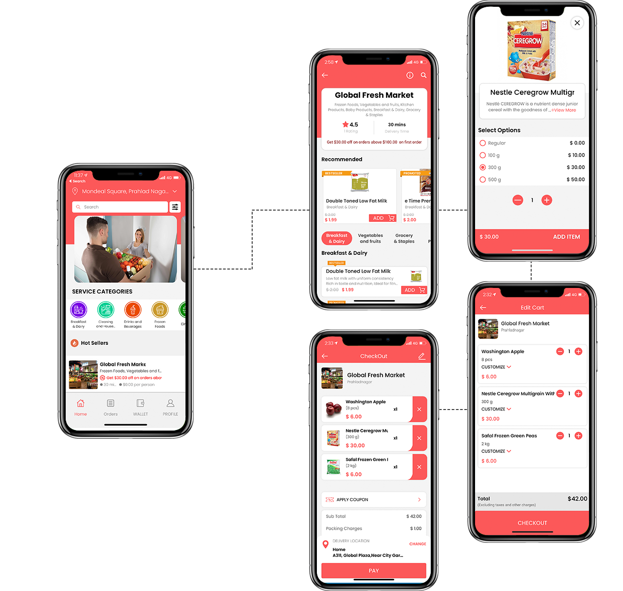 grocery delivery app flow